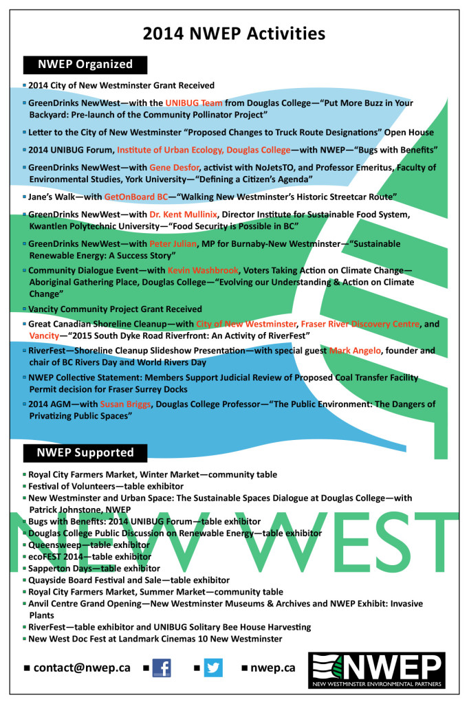 NWEP AGM Poster 2014, Promoting Community Collaboration